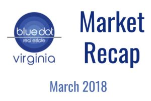 Blue Dot Market Report Virginia Beach