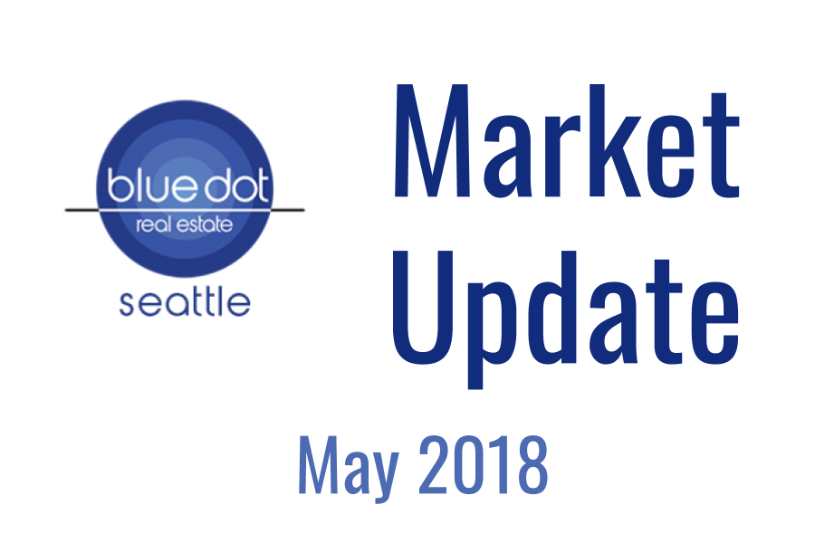 Market Updates: Seattle Area June 2018 - Blue Dot Real Estate REO