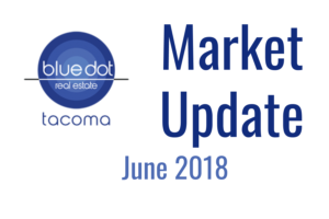 Tacoma Market Update June 2018