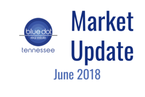 Memphis Market Update June 2018